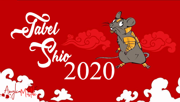 tabel-shio-2020