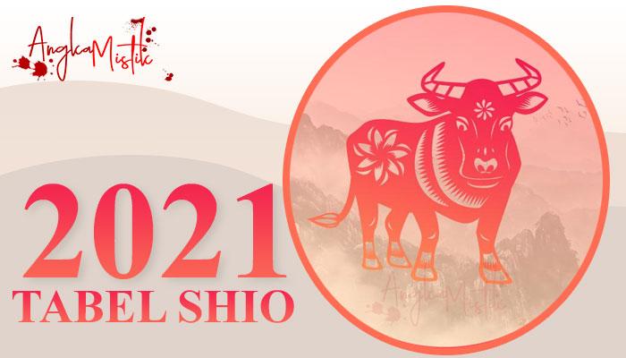 tabel-shio-2021
